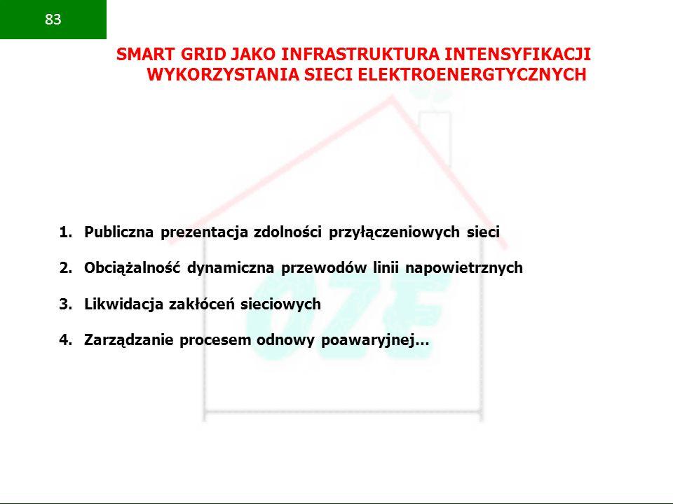 PBS Zintegrowany system zmniejszenia eksploatacyjnej energochłonności budynków 83 SMART GRID JAKO INFRASTRUKTURA INTENSYFIKACJI WYKORZYSTANIA SIECI EL