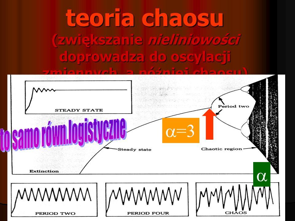 teoria chaosu (zwiększanie nieliniowości doprowadza do oscylacji zmiennych, a pó Ź niej chaosu) =3
