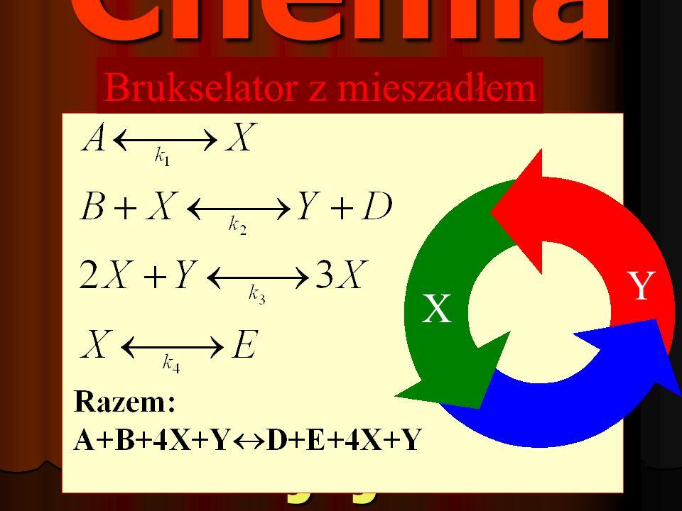 Chemia : sprzężenie zwrotne Autokataliza - w reakcji produkowany jest jej katalizator! Brukselator z mieszadłem X Y
