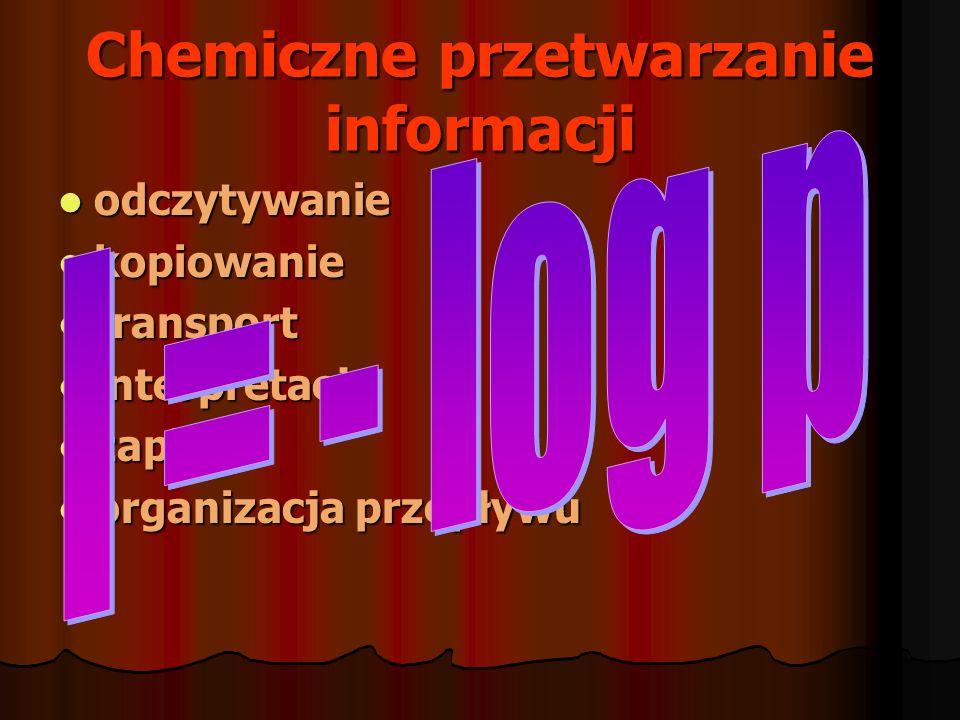 Chemiczne przetwarzanie informacji odczytywanie odczytywanie kopiowanie kopiowanie transport transport interpretacja interpretacja zapis zapis organiz