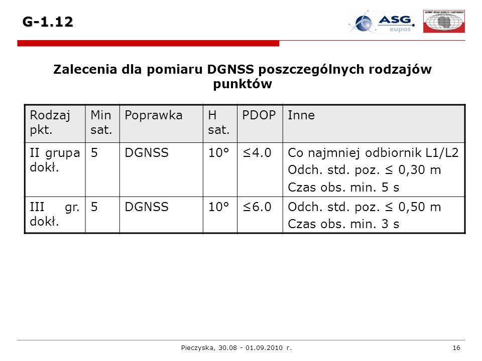 Pieczyska, 30.08 - 01.09.2010 r.16 G-1.12 Zalecenia dla pomiaru DGNSS poszczególnych rodzajów punktów Rodzaj pkt. Min sat. PoprawkaH sat. PDOPInne II