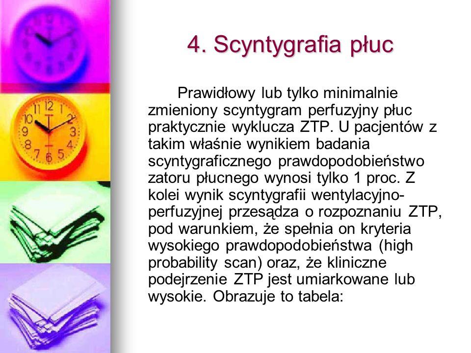 4. Scyntygrafia płuc Prawidłowy lub tylko minimalnie zmieniony scyntygram perfuzyjny płuc praktycznie wyklucza ZTP. U pacjentów z takim właśnie wyniki
