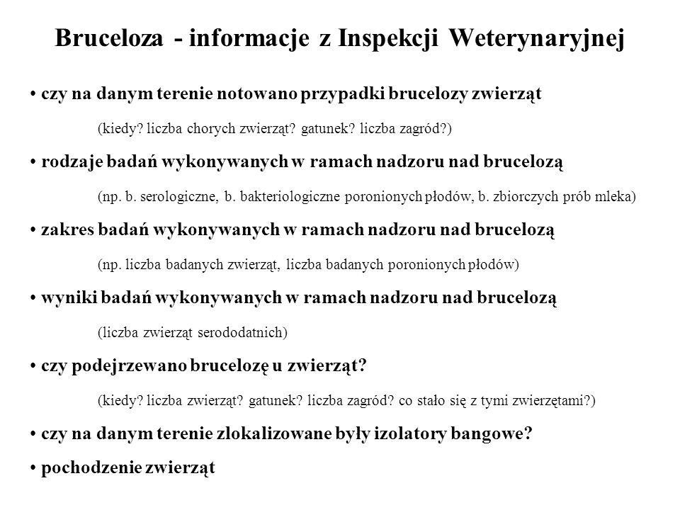 Bruceloza - informacje z Inspekcji Weterynaryjnej czy na danym terenie notowano przypadki brucelozy zwierząt (kiedy? liczba chorych zwierząt? gatunek?