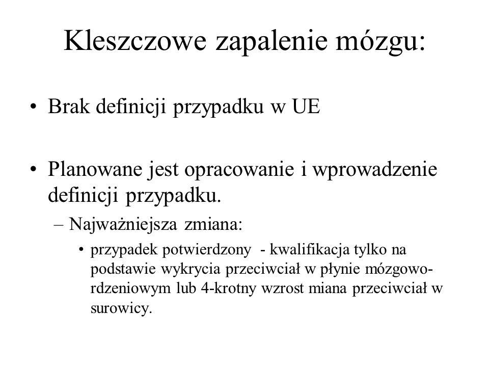 Kleszczowe zapalenie mózgu: Brak definicji przypadku w UE Planowane jest opracowanie i wprowadzenie definicji przypadku. –Najważniejsza zmiana: przypa