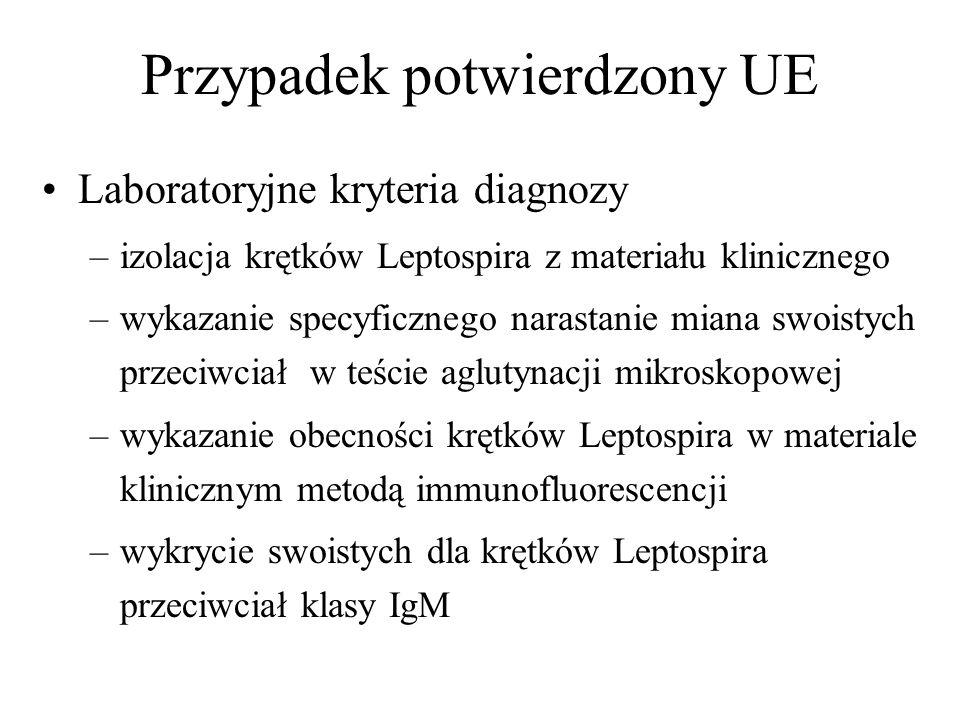 Przypadek potwierdzony UE Laboratoryjne kryteria diagnozy –izolacja krętków Leptospira z materiału klinicznego –wykazanie specyficznego narastanie mia