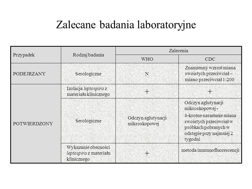 Zalecane badania laboratoryjne ++ Izolacja leptospira z materiału klinicznego Odczyn aglutynacji mikroskopowej - 4-krotne narastanie miana swoistych p
