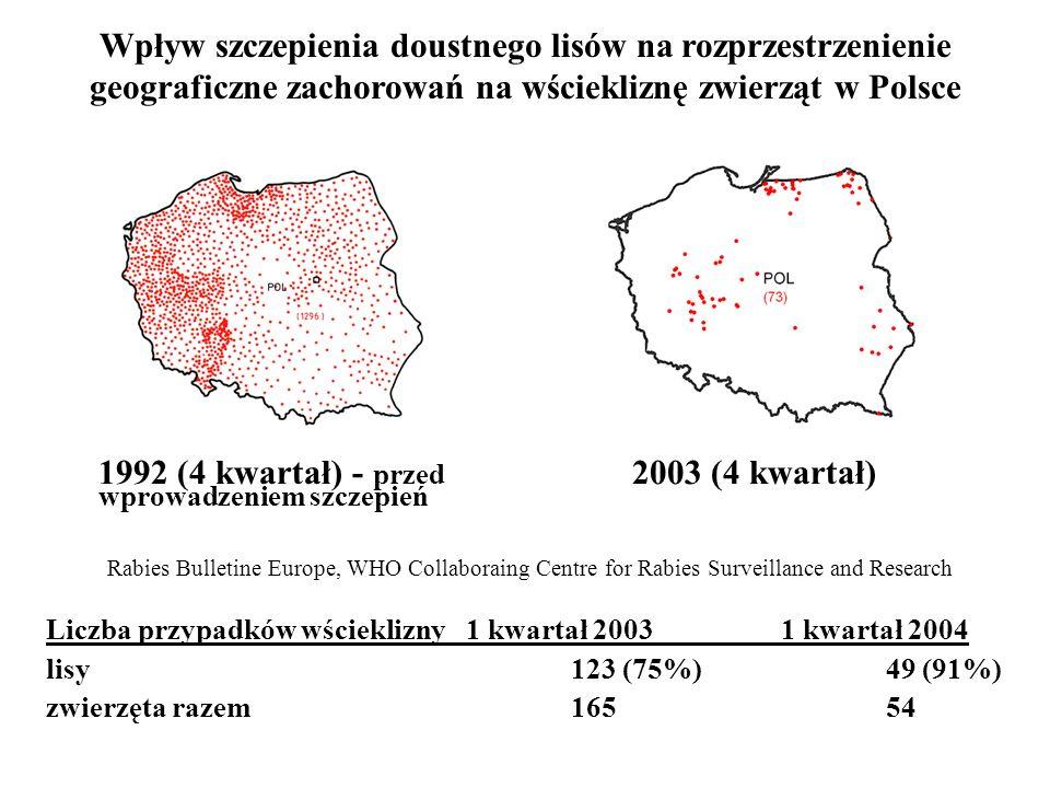 Wpływ szczepienia doustnego lisów na rozprzestrzenienie geograficzne zachorowań na wściekliznę zwierząt w Polsce 1992 (4 kwartał) - przed wprowadzenie