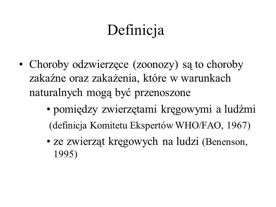 Definicja Choroby odzwierzęce (zoonozy) są to choroby zakaźne oraz zakażenia, które w warunkach naturalnych mogą być przenoszone pomiędzy zwierzętami