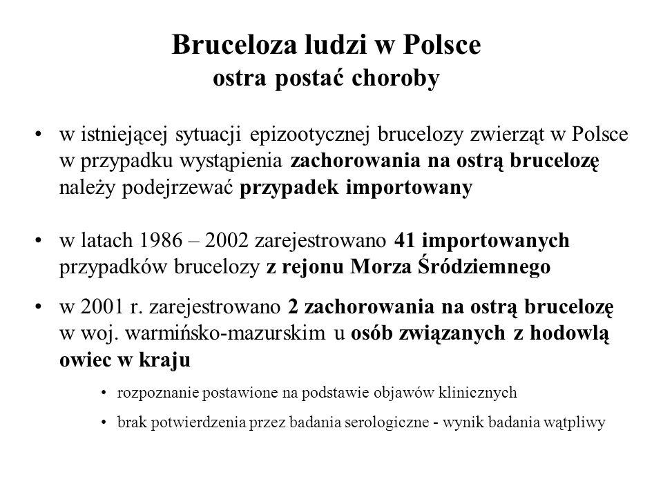 w istniejącej sytuacji epizootycznej brucelozy zwierząt w Polsce w przypadku wystąpienia zachorowania na ostrą brucelozę należy podejrzewać przypadek