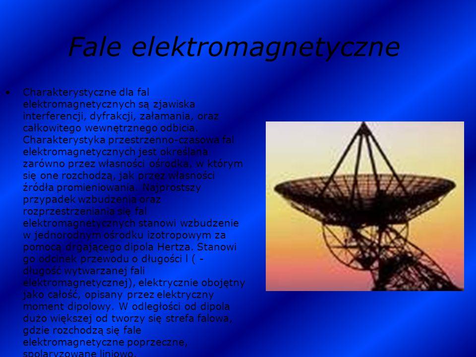 Fale elektromagnetyczne Charakterystyczne dla fal elektromagnetycznych są zjawiska interferencji, dyfrakcji, załamania, oraz całkowitego wewnętrznego odbicia.