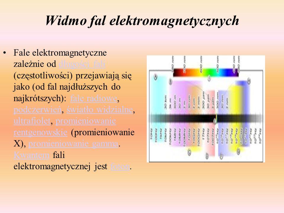 Widmo fal elektromagnetycznych Fale elektromagnetyczne zależnie od długości fali (częstotliwości) przejawiają się jako (od fal najdłuższych do najkrótszych): fale radiowe, podczerwień, światło widzialne, ultrafiolet, promieniowanie rentgenowskie (promieniowanie X), promieniowanie gamma.