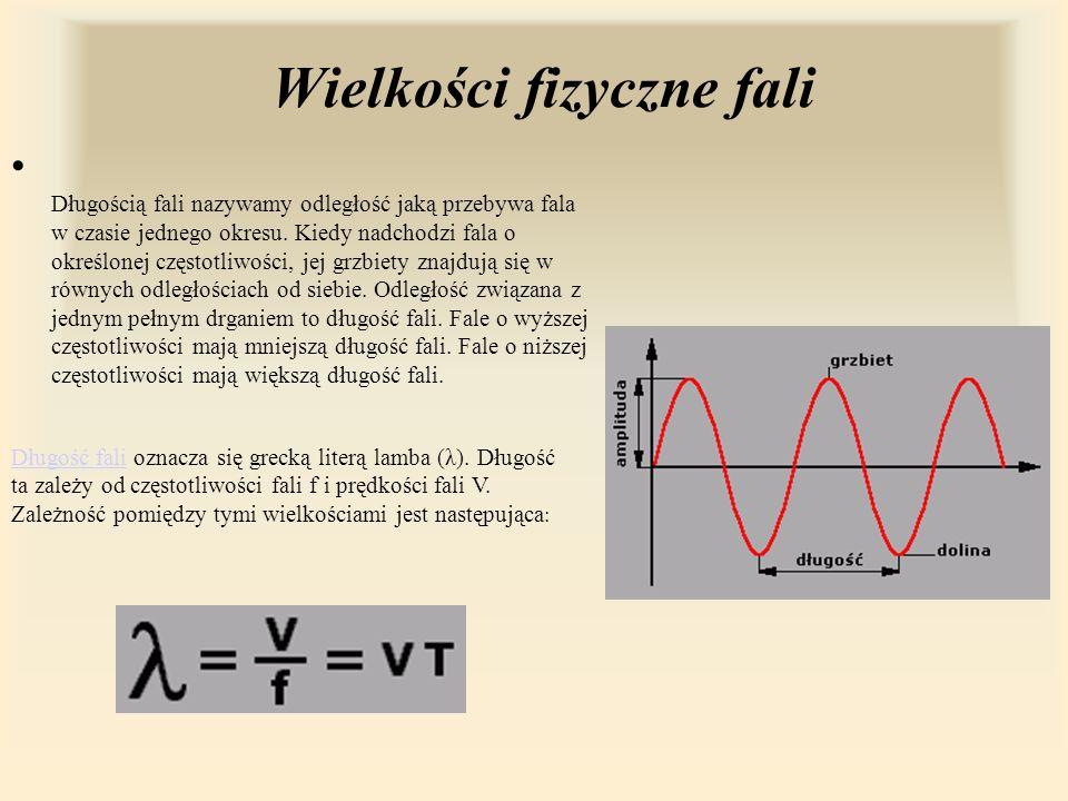 Wielkości fizyczne fali Długością fali nazywamy odległość jaką przebywa fala w czasie jednego okresu.