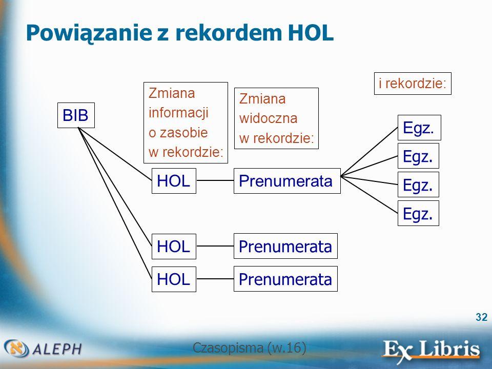 Czasopisma (w.16) 32 Powiązanie z rekordem HOL BIB HOL Prenumerata Egz.