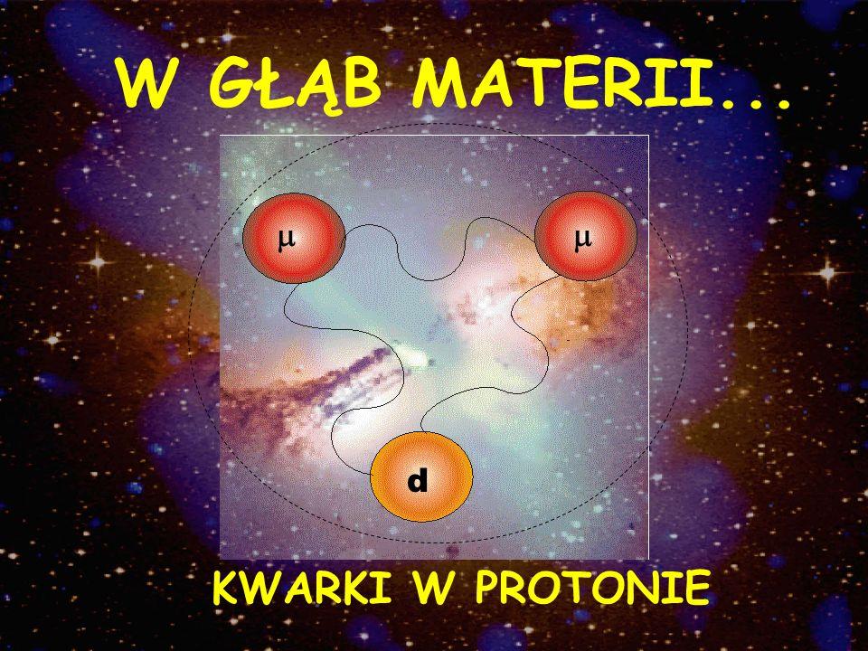 PRZED: Bardzo lekkie cząstki m e = 0.000 000 000 000 000 000 002 kg PO: Promieniowanie o bardzo dużej energii (tzw.