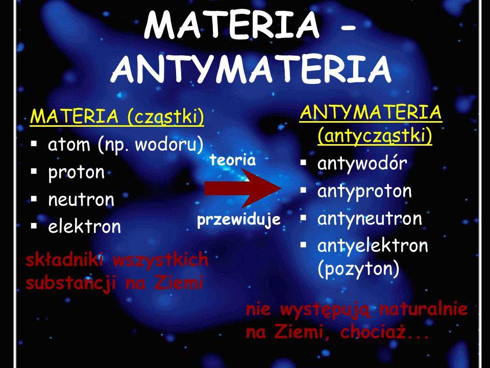 MATERIA - ANTYMATERIA MATERIA (cząstki) atom (np.