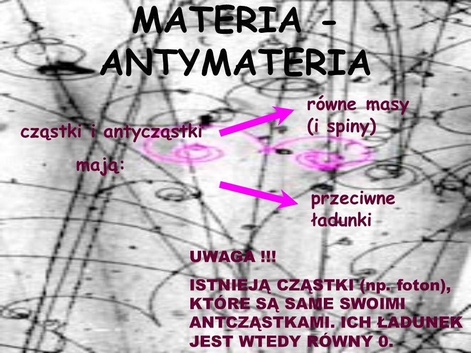 MATERIA - ANTYMATERIA cząstki i antycząstki mają: równe masy (i spiny) przeciwne ładunki UWAGA !!.