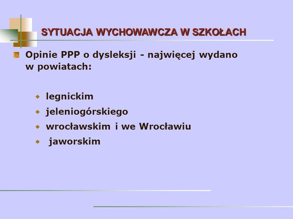 Opinie PPP o dysleksji - najwięcej wydano w powiatach: legnickim jeleniogórskiego wrocławskim i we Wrocławiu jaworskim SYTUACJA WYCHOWAWCZA W SZKOŁACH