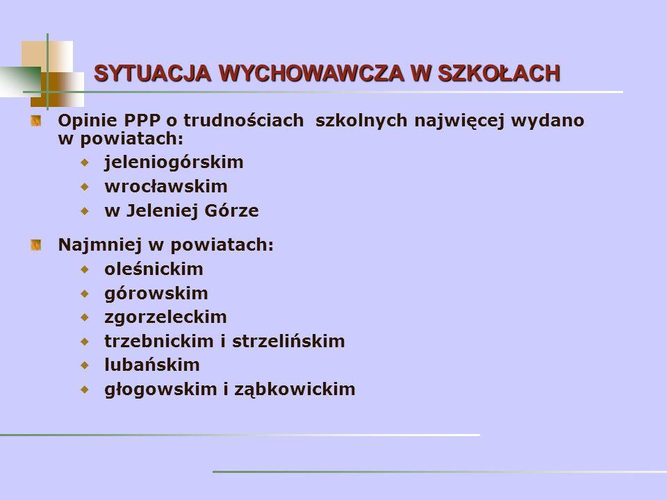 Opinie PPP o trudnościach szkolnych najwięcej wydano w powiatach: jeleniogórskim wrocławskim w Jeleniej Górze Najmniej w powiatach: oleśnickim górowskim zgorzeleckim trzebnickim i strzelińskim lubańskim głogowskim i ząbkowickim SYTUACJA WYCHOWAWCZA W SZKOŁACH