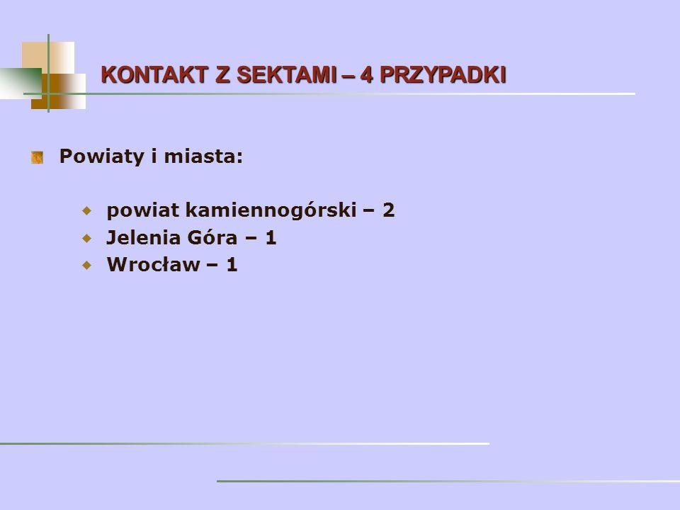Powiaty i miasta: powiat kamiennogórski – 2 Jelenia Góra – 1 Wrocław – 1 KONTAKT Z SEKTAMI– 4 PRZYPADKI KONTAKT Z SEKTAMI – 4 PRZYPADKI