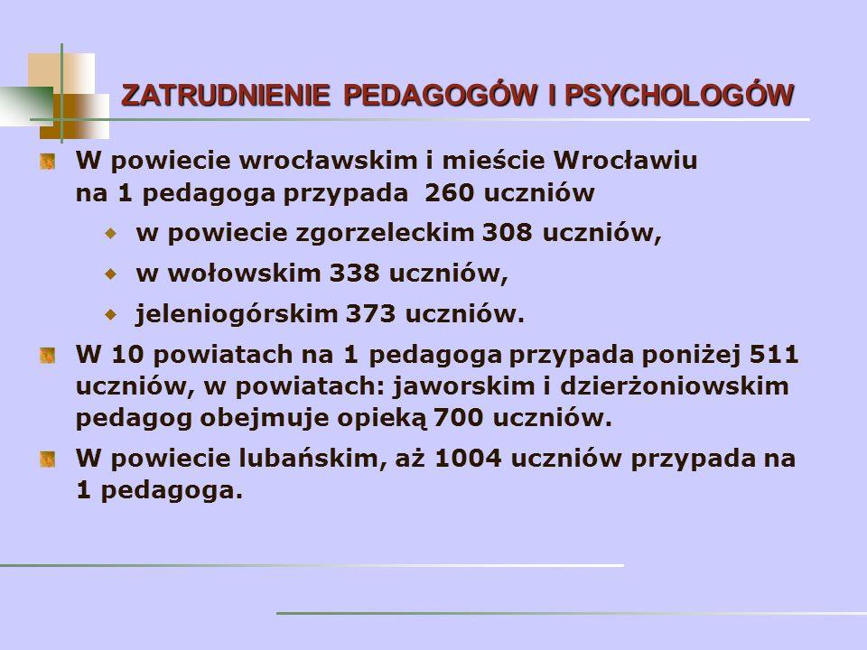 W powiecie wrocławskim i mieście Wrocławiu na 1 pedagoga przypada 260 uczniów w powiecie zgorzeleckim 308 uczniów, w wołowskim 338 uczniów, jeleniogórskim 373 uczniów.