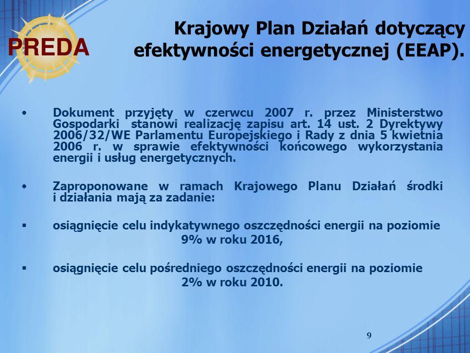 10 Środki służące poprawie efektywności energetycznej.
