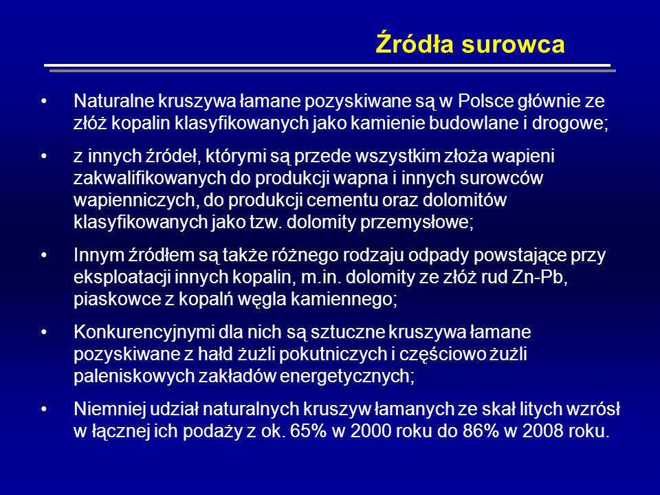 Źródła surowca Naturalne kruszywa łamane pozyskiwane są w Polsce głównie ze złóż kopalin klasyfikowanych jako kamienie budowlane i drogowe; z innych źródeł, którymi są przede wszystkim złoża wapieni zakwalifikowanych do produkcji wapna i innych surowców wapienniczych, do produkcji cementu oraz dolomitów klasyfikowanych jako tzw.