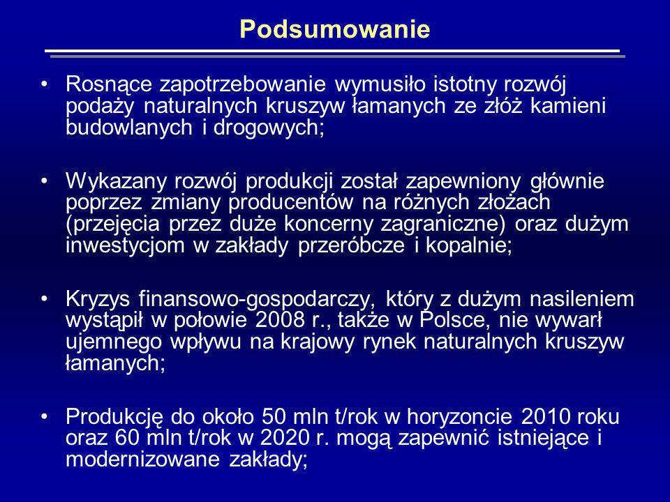 Podsumowanie Rosnące zapotrzebowanie wymusiło istotny rozwój podaży naturalnych kruszyw łamanych ze złóż kamieni budowlanych i drogowych; Wykazany rozwój produkcji został zapewniony głównie poprzez zmiany producentów na różnych złożach (przejęcia przez duże koncerny zagraniczne) oraz dużym inwestycjom w zakłady przeróbcze i kopalnie; Kryzys finansowo-gospodarczy, który z dużym nasileniem wystąpił w połowie 2008 r., także w Polsce, nie wywarł ujemnego wpływu na krajowy rynek naturalnych kruszyw łamanych; Produkcję do około 50 mln t/rok w horyzoncie 2010 roku oraz 60 mln t/rok w 2020 r.