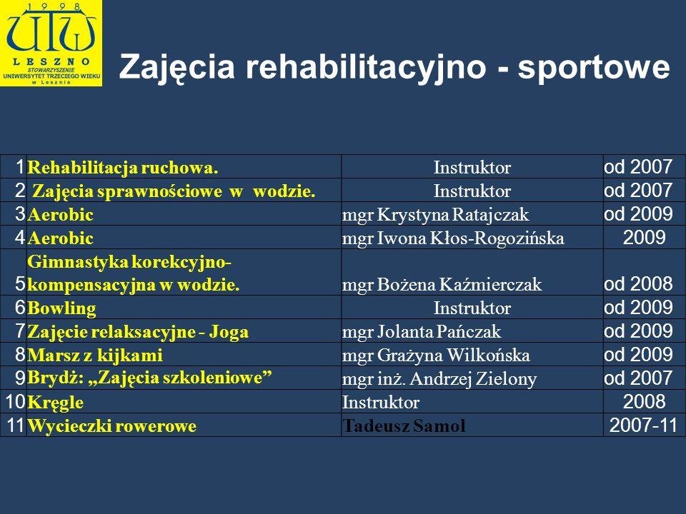 1 Rehabilitacja ruchowa.Instruktor od 2007 2 Zajęcia sprawnościowe w wodzie.Instruktor od 2007 3 Aerobicmgr Krystyna Ratajczak od 2009 4 Aerobicmgr Iw