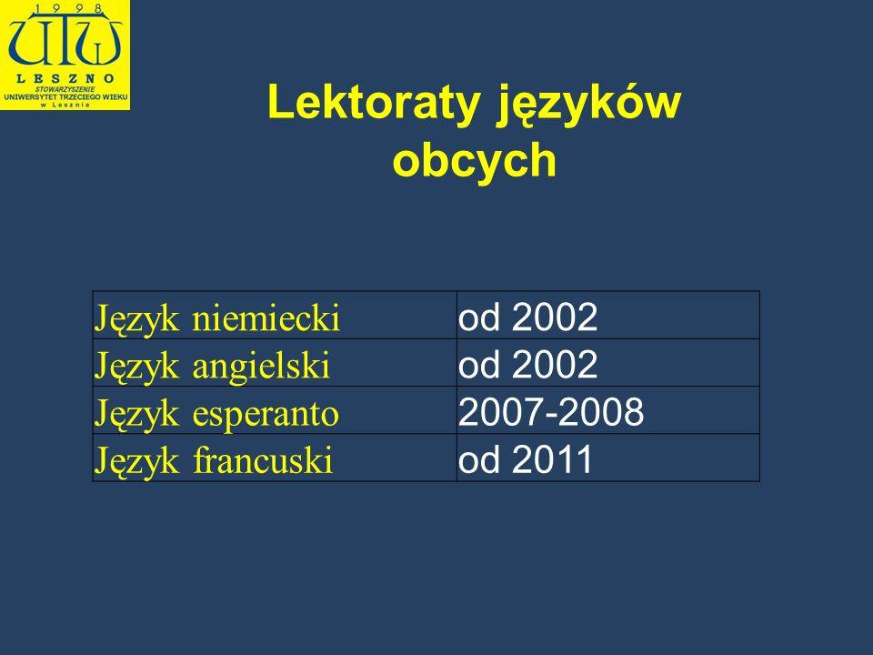 Język niemiecki od 2002 Język angielski od 2002 Język esperanto 2007-2008 Język francuski od 2011 Lektoraty języków obcych