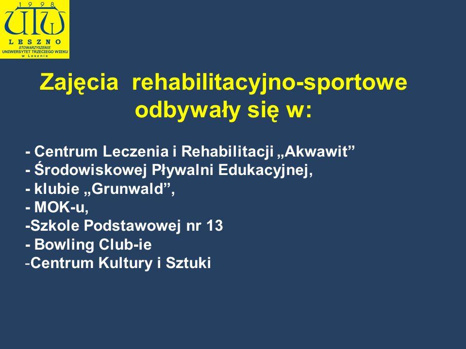 Zajęcia rehabilitacyjno-sportowe odbywały się w: - Centrum Leczenia i Rehabilitacji Akwawit - Środowiskowej Pływalni Edukacyjnej, - klubie Grunwald, -