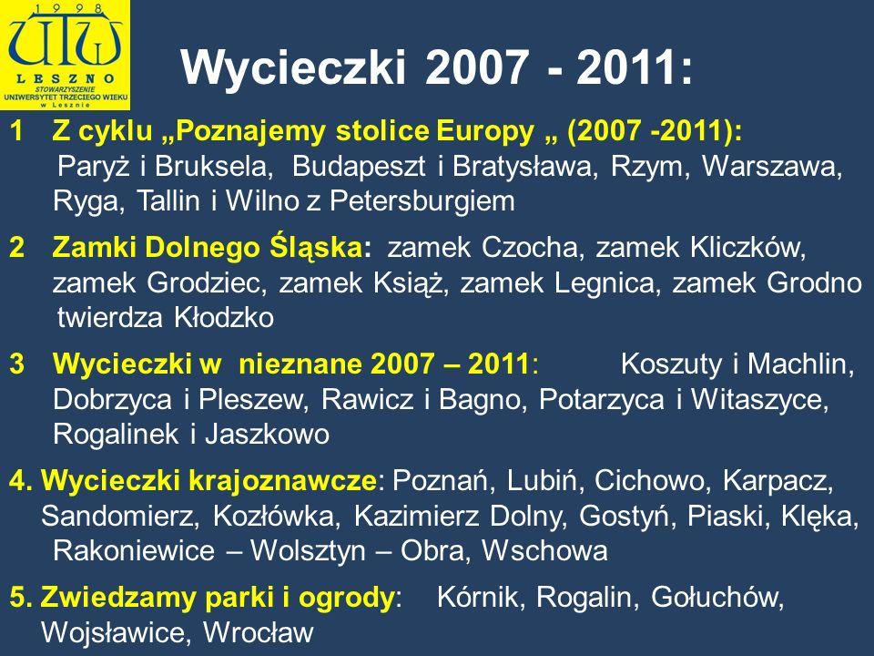 Wycieczki 2007 - 2011: 1Z cyklu Poznajemy stolice Europy (2007 -2011): Paryż i Bruksela, Budapeszt i Bratysława, Rzym, Warszawa, Ryga, Tallin i Wilno