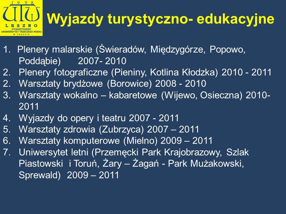 1.Plenery malarskie (Świeradów, Międzygórze, Popowo, Poddąbie) 2007- 2010 2. Plenery fotograficzne (Pieniny, Kotlina Kłodzka) 2010 - 2011 2. Warsztaty