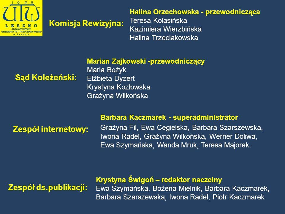 Halina Orzechowska - przewodnicząca Teresa Kolasińska Kazimiera Wierzbińska Halina Trzeciakowska Marian Zajkowski -przewodniczący Maria Bożyk Elżbieta
