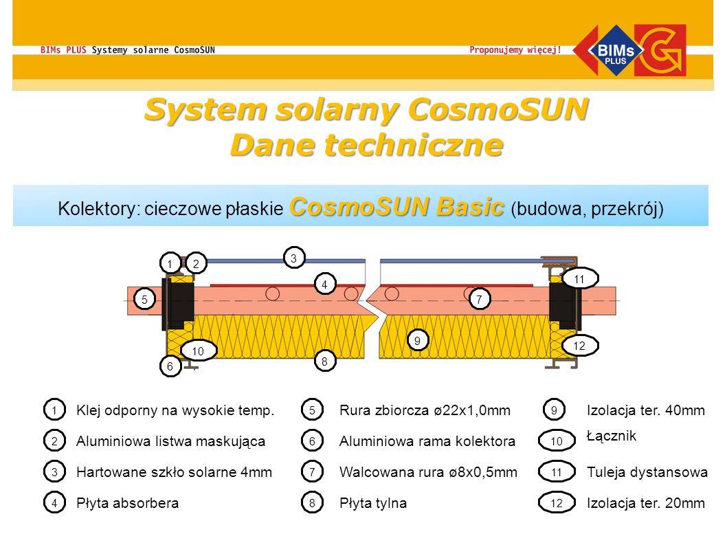 CosmoSUN Basic Kolektory: cieczowe płaskie CosmoSUN Basic (budowa, przekrój) 1 1 Klej odporny na wysokie temp. 2 2 Aluminiowa listwa maskująca 3 3 Har