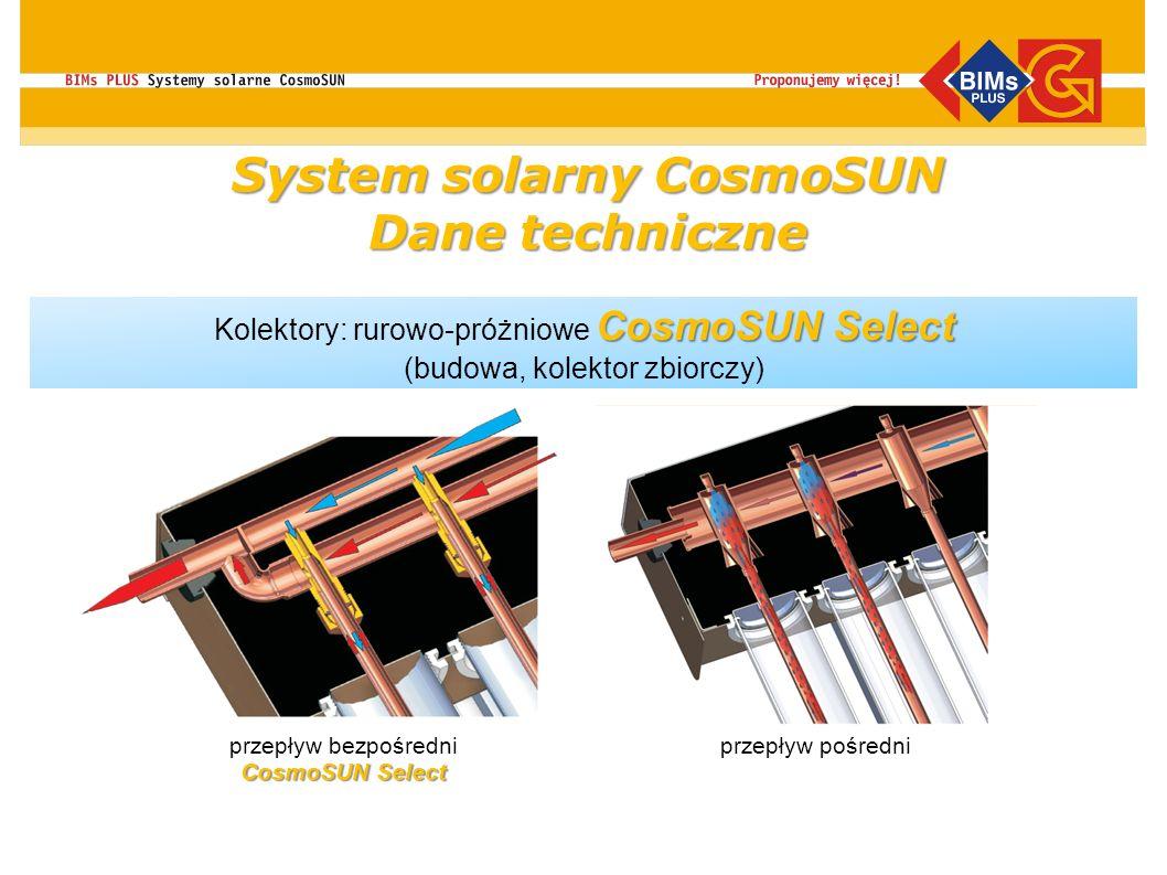CosmoSUN Select Kolektory: rurowo-próżniowe CosmoSUN Select (budowa, kolektor zbiorczy) przepływ bezpośredni CosmoSUN Select przepływ pośredni System