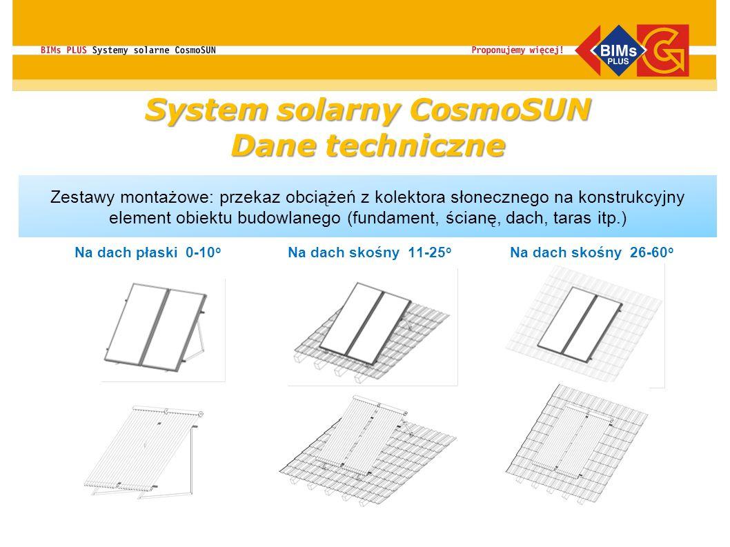 System solarny CosmoSUN Dane techniczne Zestawy montażowe: przekaz obciążeń z kolektora słonecznego na konstrukcyjny element obiektu budowlanego (fund