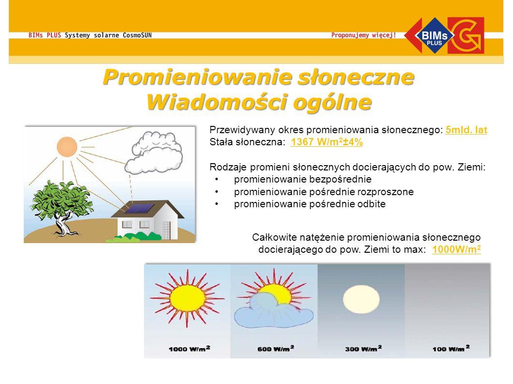 Przewidywany okres promieniowania słonecznego: 5mld. lat Stała słoneczna: 1367 W/m 2 ±4% Rodzaje promieni słonecznych docierających do pow. Ziemi: pro