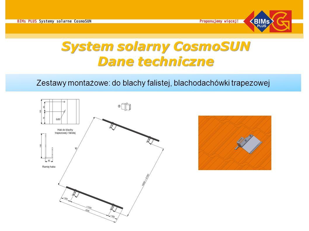 Zestawy montażowe: do blachy falistej, blachodachówki trapezowej System solarny CosmoSUN Dane techniczne