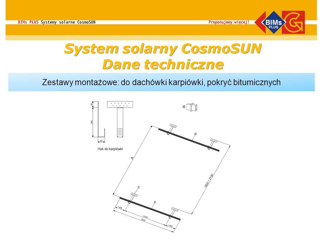 Zestawy montażowe: do dachówki karpiówki, pokryć bitumicznych System solarny CosmoSUN Dane techniczne