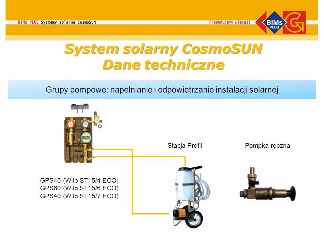 Grupy pompowe: napełnianie i odpowietrzanie instalacji solarnej GPS40 (Wilo ST15/4 ECO) GPS60 (Wilo ST15/6 ECO) GPS40 (Wilo ST15/7 ECO) Stacja ProfiiP