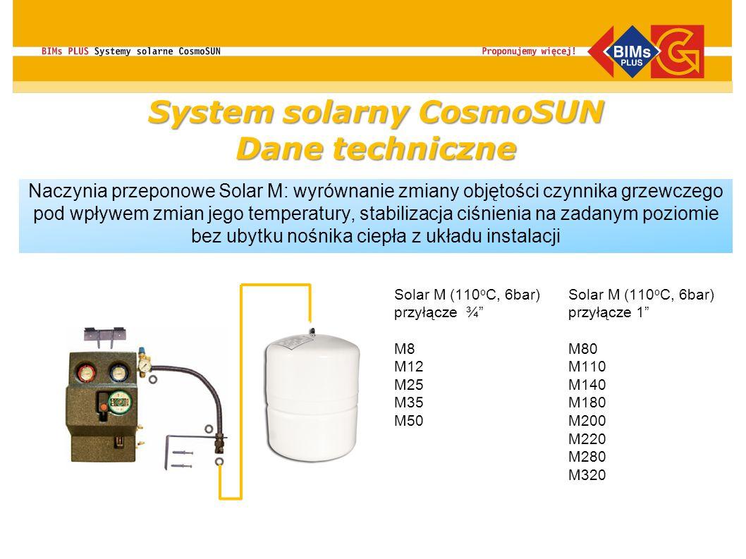 Naczynia przeponowe Solar M: wyrównanie zmiany objętości czynnika grzewczego pod wpływem zmian jego temperatury, stabilizacja ciśnienia na zadanym poz