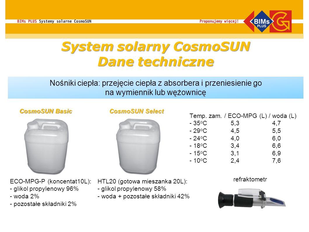 Nośniki ciepła: przejęcie ciepła z absorbera i przeniesienie go na wymiennik lub wężownicę ECO-MPG-P (koncentat10L): - glikol propylenowy 96% - woda 2