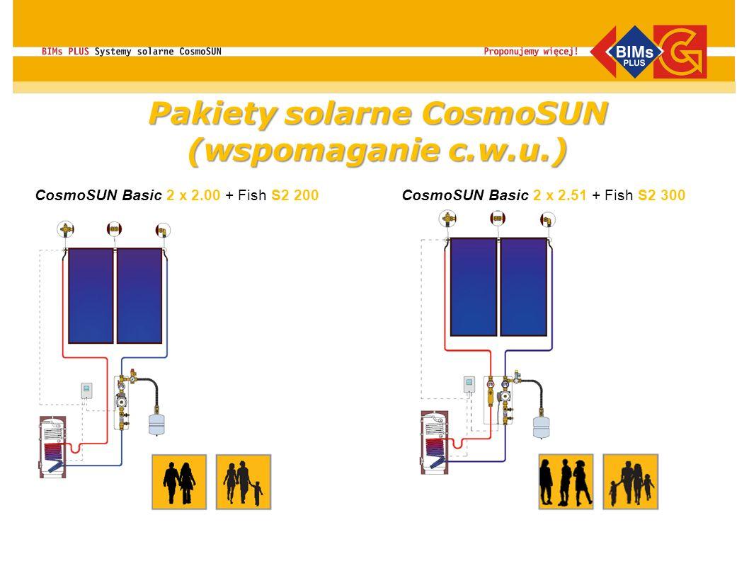Pakiety solarne CosmoSUN (wspomaganie c.w.u.) CosmoSUN Basic 2 x 2.00 + Fish S2 200CosmoSUN Basic 2 x 2.51 + Fish S2 300