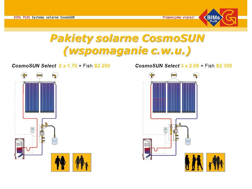 Pakiety solarne CosmoSUN (wspomaganie c.w.u.) CosmoSUN Select 2 x 1.70 + Fish S2 200CosmoSUN Select 3 x 2.09 + Fish S2 300