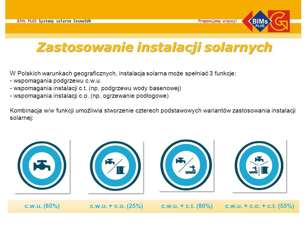 W Polskich warunkach geograficznych, instalacja solarna może spełniać 3 funkcje: - wspomagania podgrzewu c.w.u. - wspomagania instalacji c.t. (np. pod