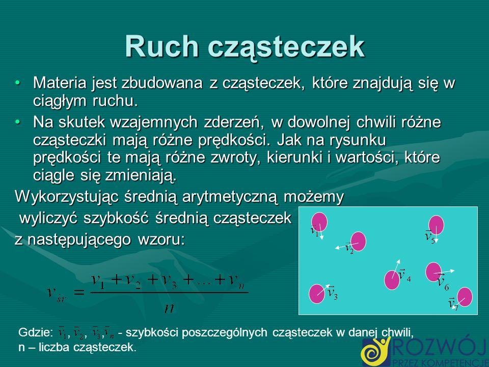 Ruch cząsteczek Materia jest zbudowana z cząsteczek, które znajdują się w ciągłym ruchu.Materia jest zbudowana z cząsteczek, które znajdują się w ciąg