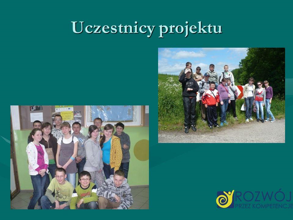 Uczestnicy projektu