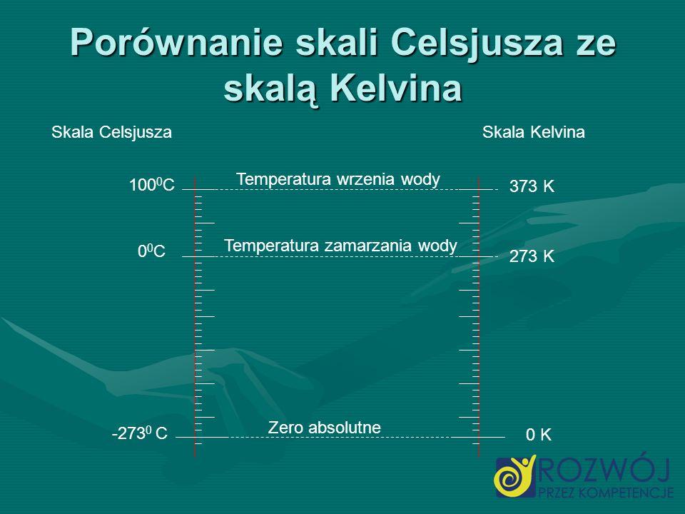Porównanie skali Celsjusza ze skalą Kelvina Skala CelsjuszaSkala Kelvina Temperatura wrzenia wody Temperatura zamarzania wody Zero absolutne 0 K 273 K