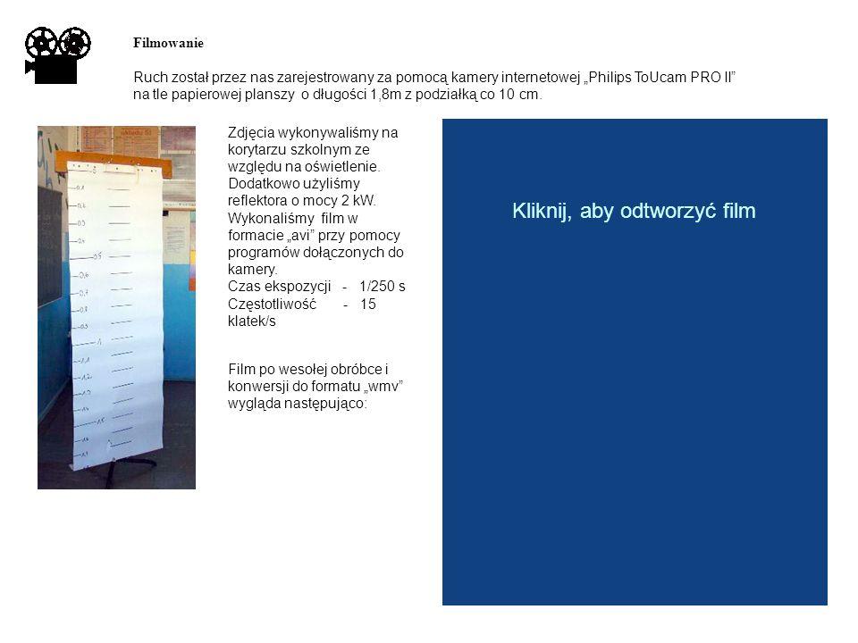 Filmowanie Ruch został przez nas zarejestrowany za pomocą kamery internetowej Philips ToUcam PRO II na tle papierowej planszy o długości 1,8m z podzia