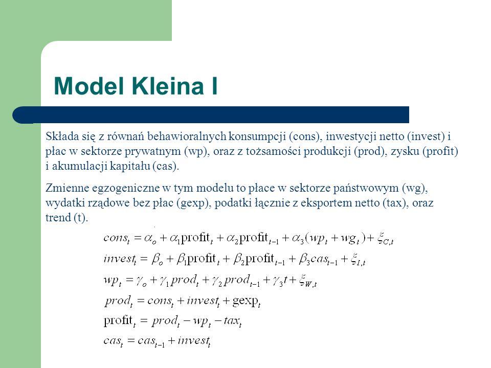 Model Kleina I Składa się z równań behawioralnych konsumpcji (cons), inwestycji netto (invest) i płac w sektorze prywatnym (wp), oraz z tożsamości produkcji (prod), zysku (profit) i akumulacji kapitału (cas).
